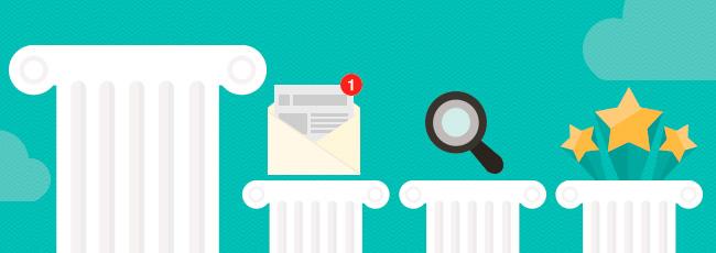 Los pilares de marketing online