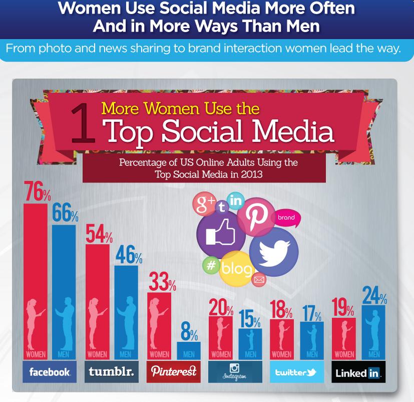 social-media-infographic2
